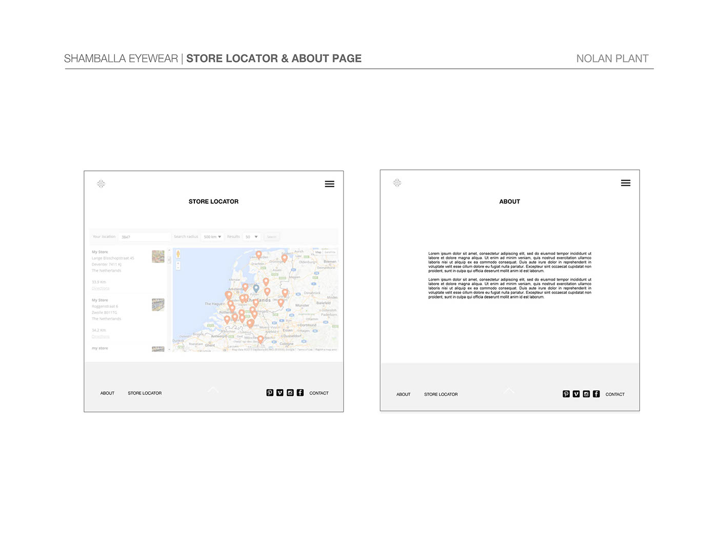 Sitemap about page